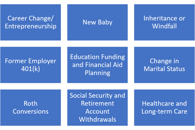 Standalone Planning Topics